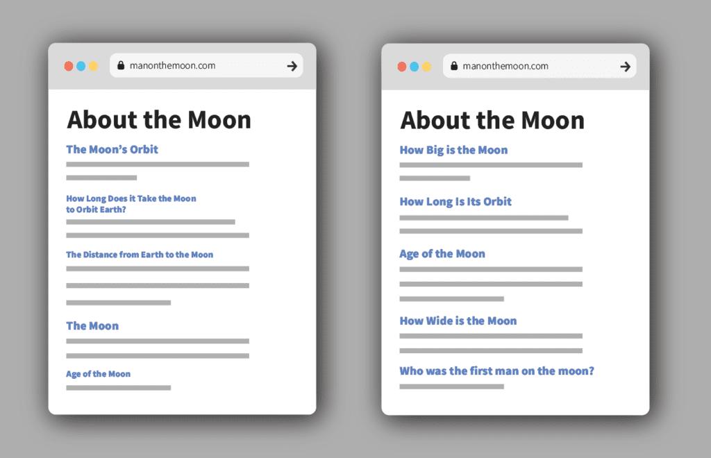 optimized blog posts