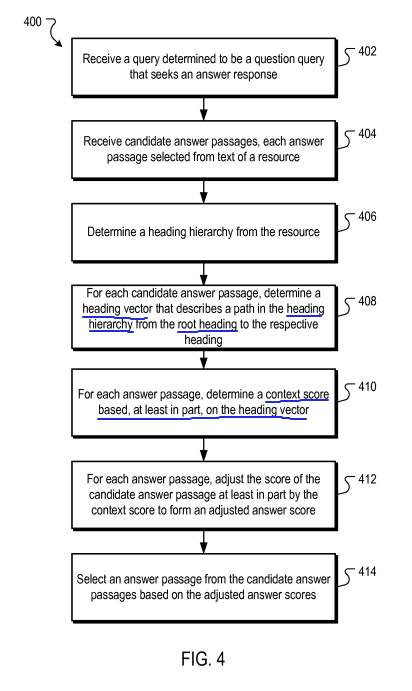 google patent illustration on heading vectors